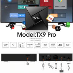 Tanix TX9 Pro: Android TV Box